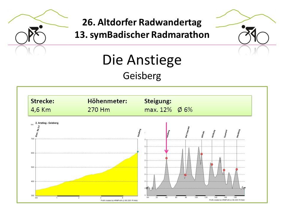 26. Altdorfer Radwandertag 13. symBadischer Radmarathon Die Anstiege Geisberg Strecke:Höhenmeter:Steigung: 4,6 Km270 Hmmax. 12% Ø 6% Strecke:Höhenmete