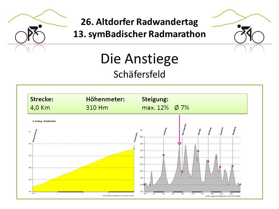 26. Altdorfer Radwandertag 13. symBadischer Radmarathon Die Anstiege Schäfersfeld Strecke:Höhenmeter:Steigung: 4,0 Km310 Hmmax. 12% Ø 7% Strecke:Höhen