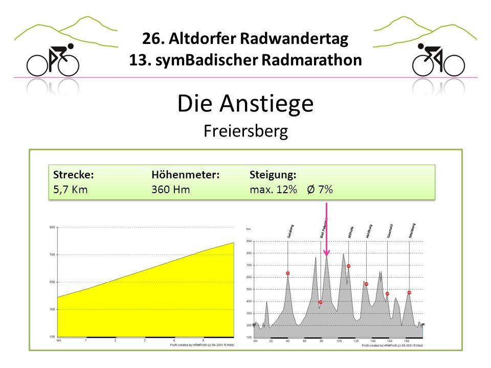 26. Altdorfer Radwandertag 13. symBadischer Radmarathon Die Anstiege Freiersberg Strecke:Höhenmeter:Steigung: 5,7 Km360 Hmmax. 12% Ø 7% Strecke:Höhenm