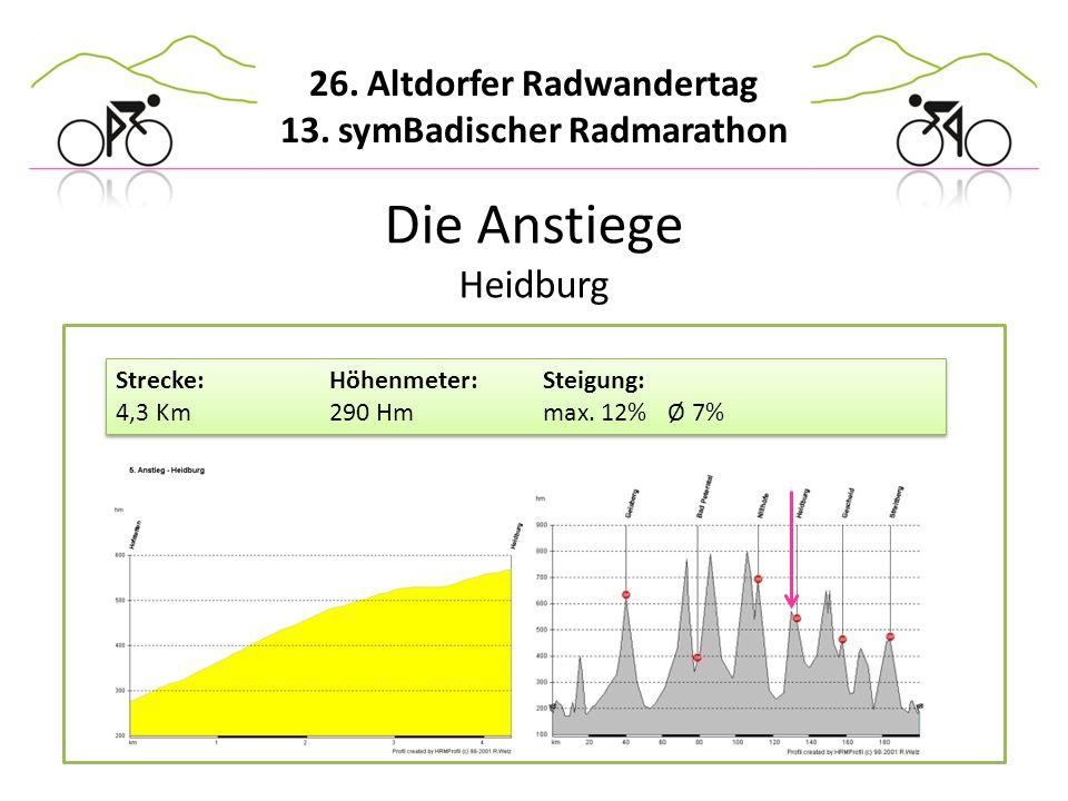 26. Altdorfer Radwandertag 13. symBadischer Radmarathon Die Anstiege Heidburg Strecke:Höhenmeter:Steigung: 4,3 Km290 Hmmax. 12% Ø 7% Strecke:Höhenmete