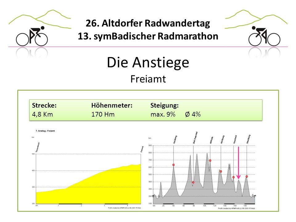 26. Altdorfer Radwandertag 13. symBadischer Radmarathon Die Anstiege Freiamt Strecke:Höhenmeter:Steigung: 4,8 Km170 Hmmax. 9% Ø 4% Strecke:Höhenmeter: