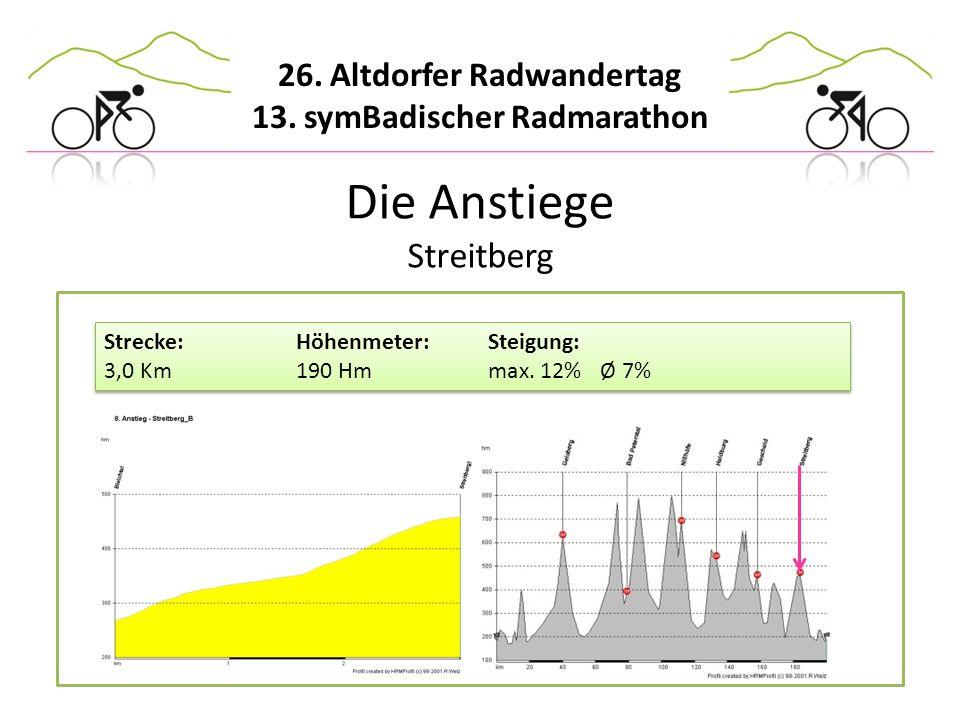26. Altdorfer Radwandertag 13. symBadischer Radmarathon Die Anstiege Streitberg Strecke:Höhenmeter:Steigung: 3,0 Km190 Hmmax. 12% Ø 7% Strecke:Höhenme