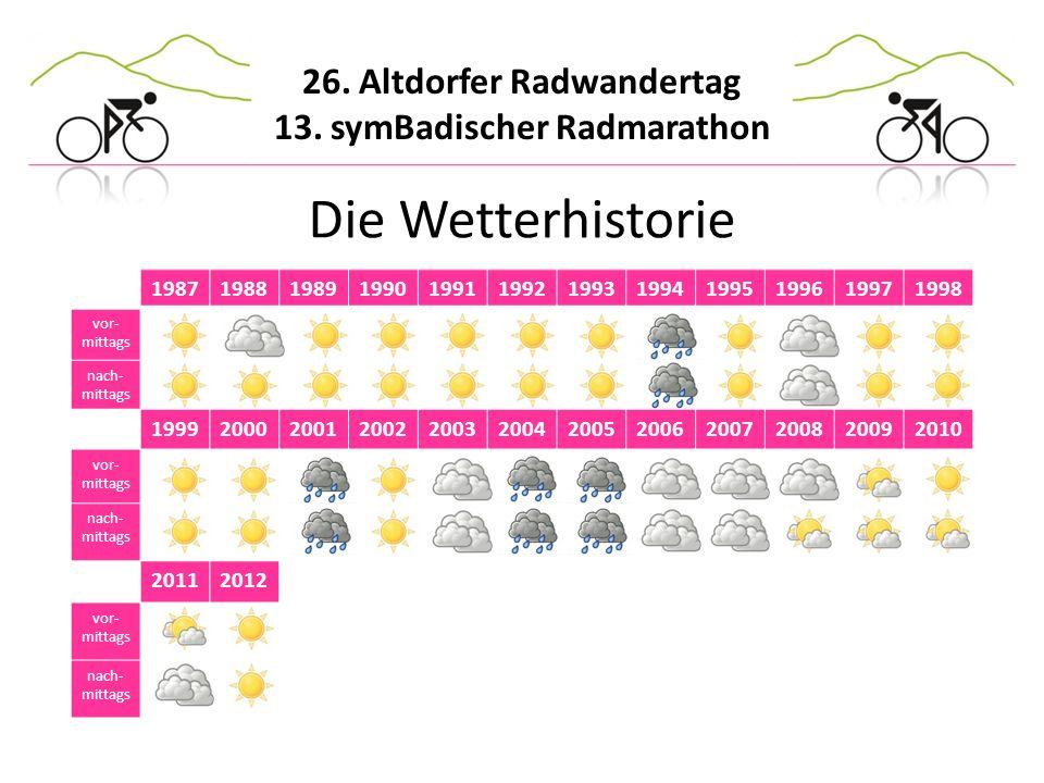 26. Altdorfer Radwandertag 13. symBadischer Radmarathon Die Wetterhistorie 198719881989199019911992199319941995199619971998 vor- mittags nach- mittags
