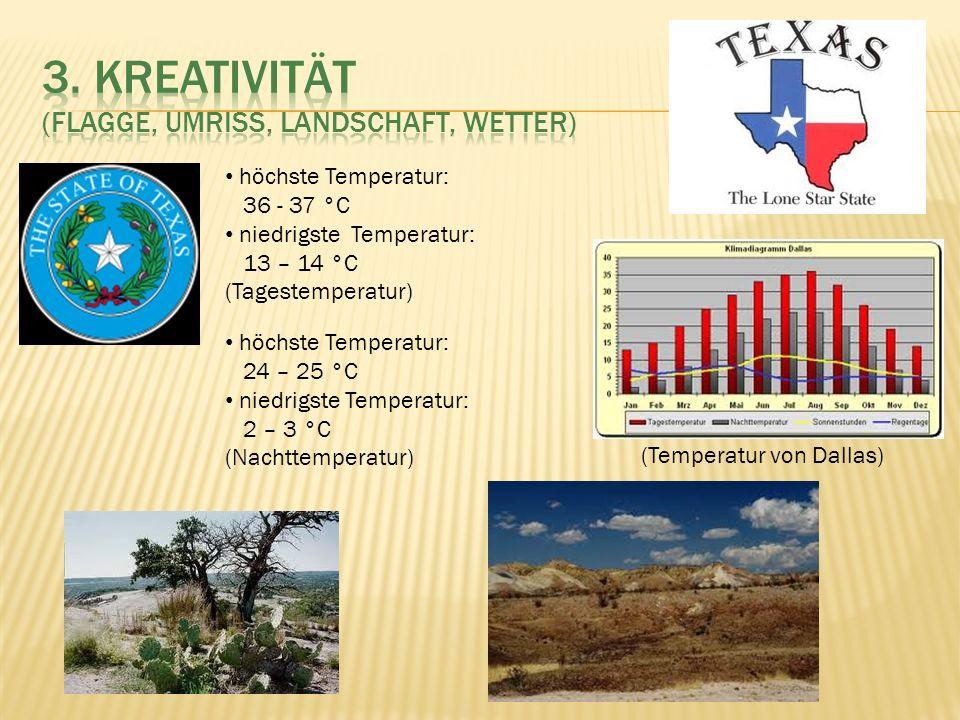 höchste Temperatur: 36 - 37 °C niedrigste Temperatur: 13 – 14 °C (Tagestemperatur) höchste Temperatur: 24 – 25 °C niedrigste Temperatur: 2 – 3 °C (Nac