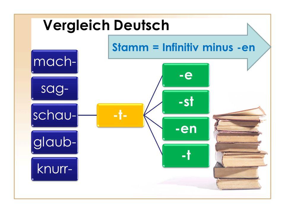 Verwendung des Imperfekt Latein: Beschreibung von dauerhaften Zuständen, von wiederholten Ereignissen.