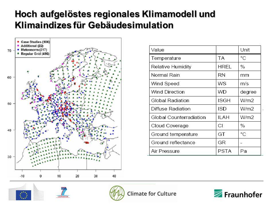 Hoch aufgelöstes regionales Klimamodell und Klimaindizes für Gebäudesimulation