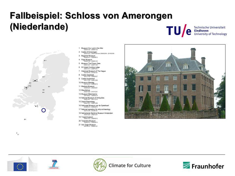 Fallbeispiel: Schloss von Amerongen (Niederlande) * 22