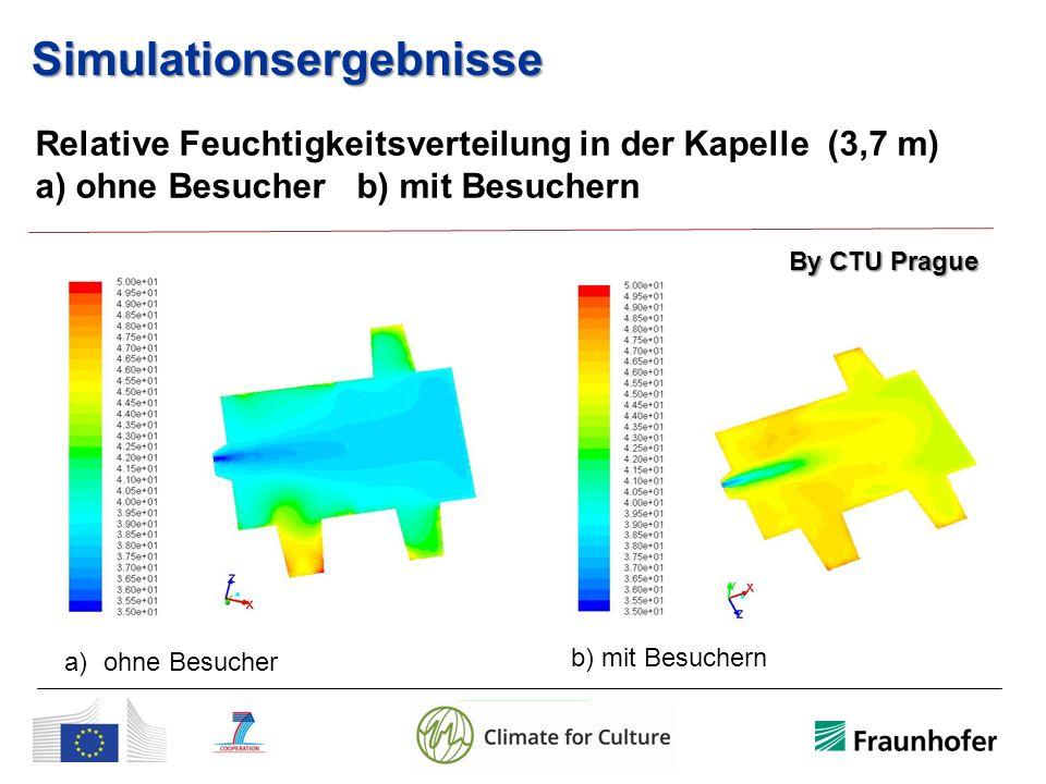 Simulationsergebnisse Relative Feuchtigkeitsverteilung in der Kapelle (3,7 m) a) ohne Besucher b) mit Besuchern By CTU Prague a)ohne Besucher b) mit Besuchern