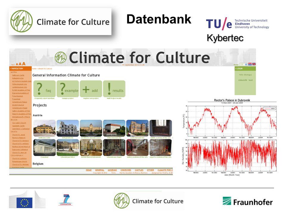 Datenbank Kybertec