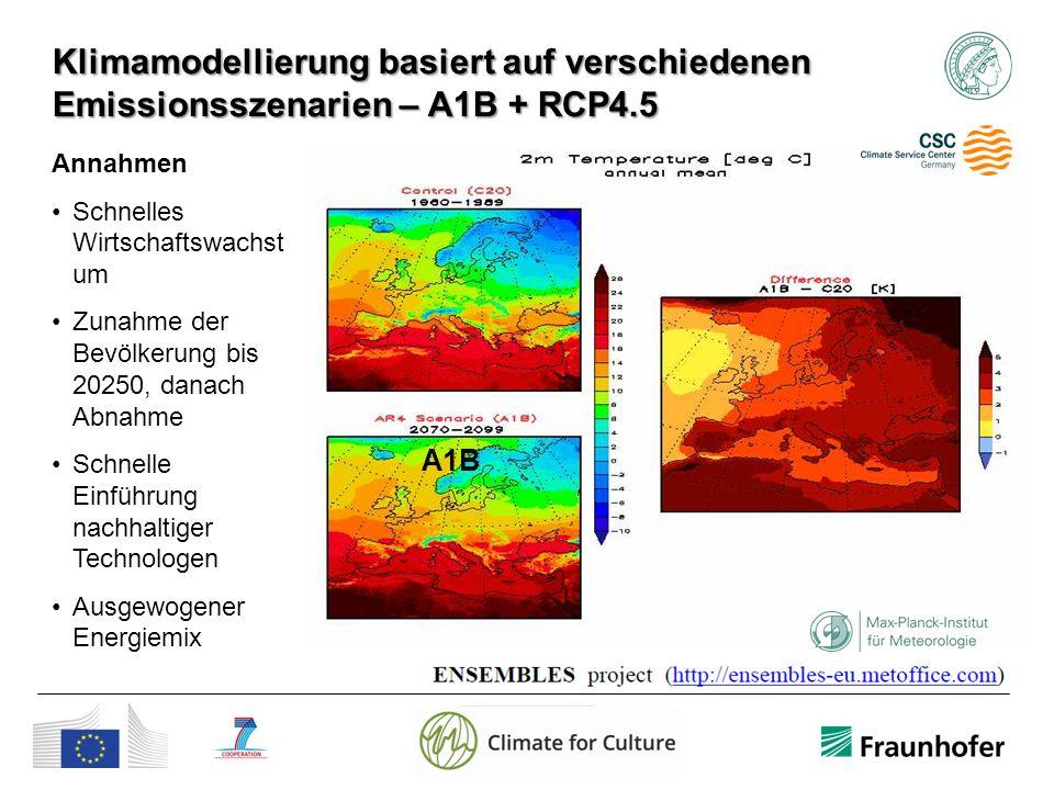 Klimamodellierung basiert auf verschiedenen Emissionsszenarien – A1B + RCP4.5 Annahmen Schnelles Wirtschaftswachst um Zunahme der Bevölkerung bis 20250, danach Abnahme Schnelle Einführung nachhaltiger Technologen Ausgewogener Energiemix A1B