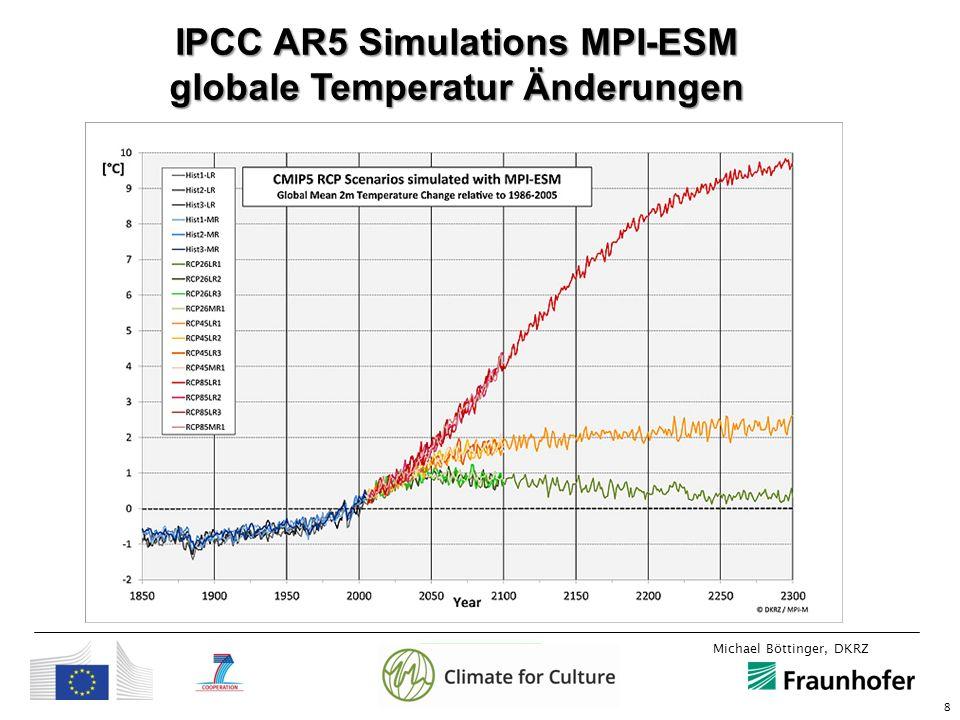 Michael Böttinger, DKRZ 8 IPCC AR5 Simulations MPI-ESM globale Temperatur Änderungen