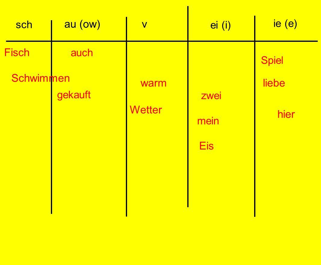 GermanEnglish Strategy I used (a-k) sonnig sunnyj, c, a regnet für heute Palast Königin Spiel auch liebe Minigolf Diamant Konzert billig Tennisschläger