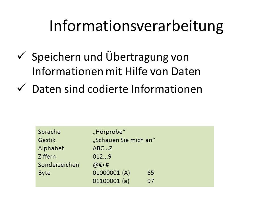 Informationsverarbeitung Speichern und Übertragung von Informationen mit Hilfe von Daten Daten sind codierte Informationen SpracheHörprobe GestikSchau