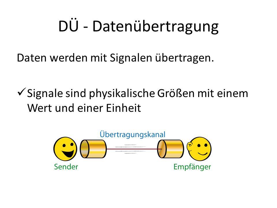 DÜ - Datenübertragung Daten werden mit Signalen übertragen. Signale sind physikalische Größen mit einem Wert und einer Einheit