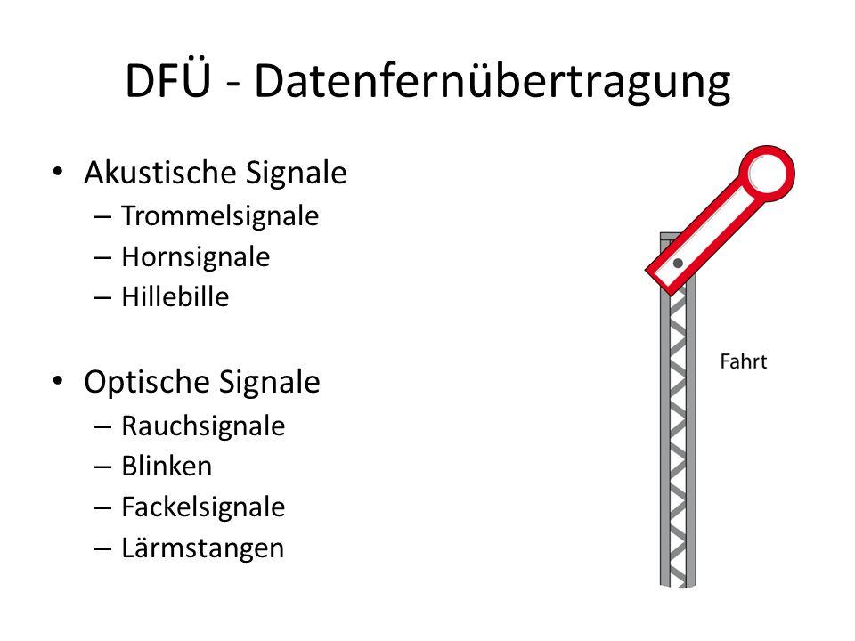 DFÜ - Datenfernübertragung Akustische Signale – Trommelsignale – Hornsignale – Hillebille Optische Signale – Rauchsignale – Blinken – Fackelsignale –