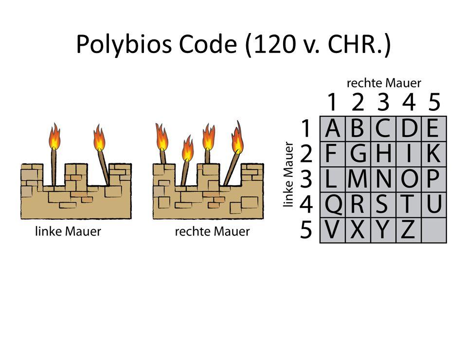 Polybios Code (120 v. CHR.)