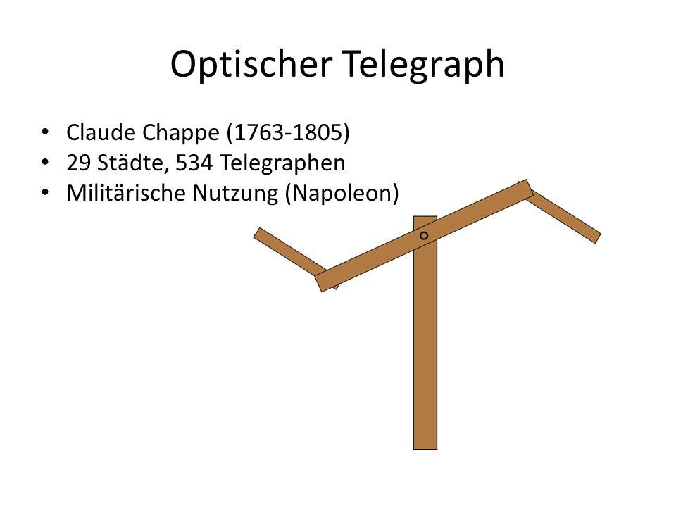 Optischer Telegraph Claude Chappe (1763-1805) 29 Städte, 534 Telegraphen Militärische Nutzung (Napoleon)