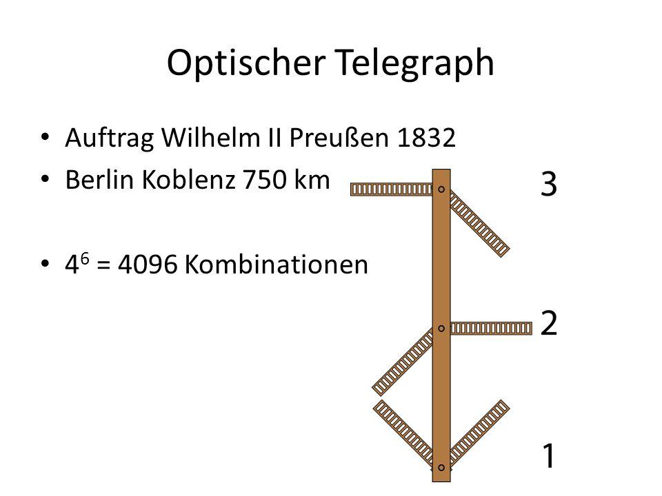 Optischer Telegraph Auftrag Wilhelm II Preußen 1832 Berlin Koblenz 750 km 4 6 = 4096 Kombinationen