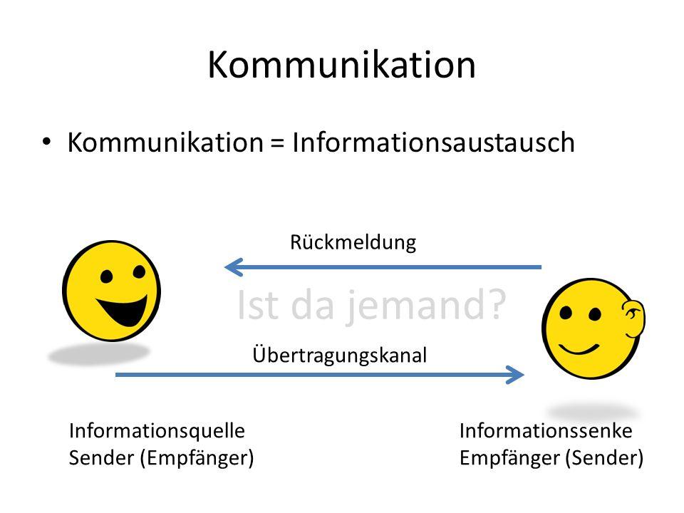 Kommunikation Kommunikation = Informationsaustausch Ist da jemand? Informationsquelle Sender (Empfänger) Übertragungskanal Informationssenke Empfänger