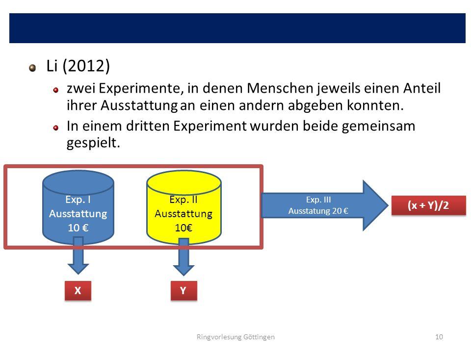 Li (2012) zwei Experimente, in denen Menschen jeweils einen Anteil ihrer Ausstattung an einen andern abgeben konnten. In einem dritten Experiment wurd