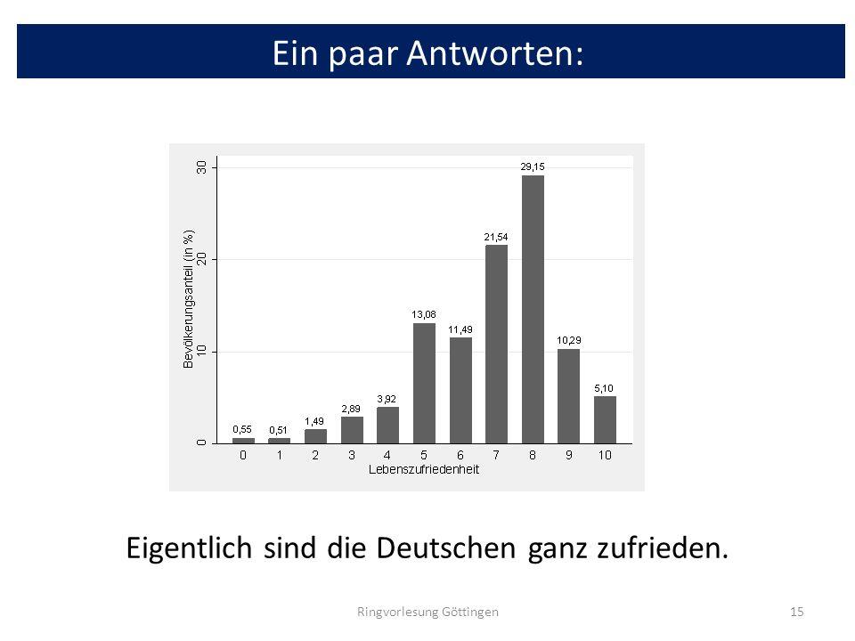 Ein paar Antworten: Eigentlich sind die Deutschen ganz zufrieden. Ringvorlesung Göttingen15