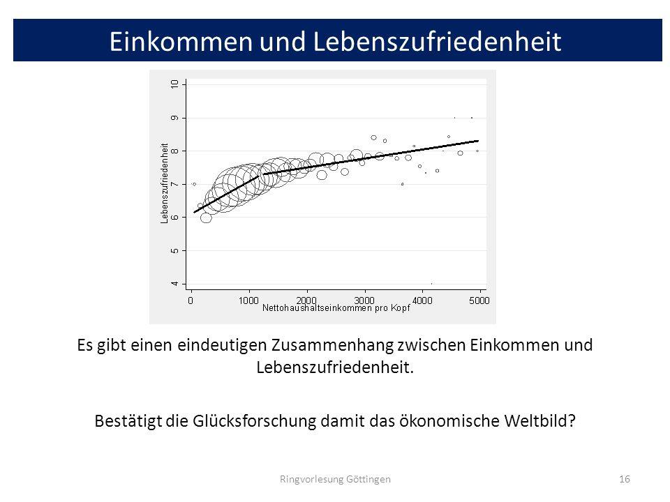 Einkommen und Lebenszufriedenheit Es gibt einen eindeutigen Zusammenhang zwischen Einkommen und Lebenszufriedenheit. Bestätigt die Glücksforschung dam