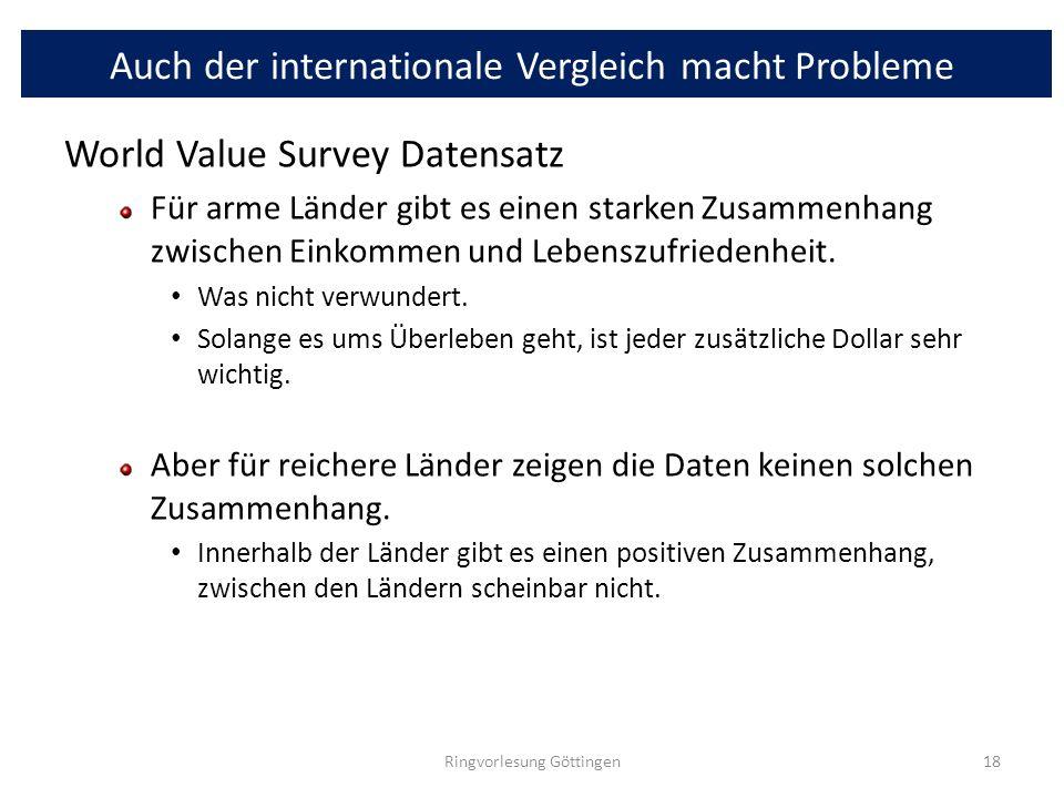 Auch der internationale Vergleich macht Probleme World Value Survey Datensatz Für arme Länder gibt es einen starken Zusammenhang zwischen Einkommen un