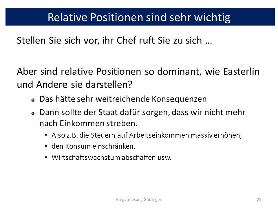 Relative Positionen sind sehr wichtig Stellen Sie sich vor, ihr Chef ruft Sie zu sich … Aber sind relative Positionen so dominant, wie Easterlin und A