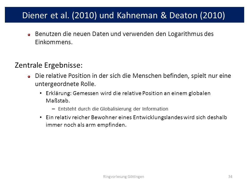 Diener et al. (2010) und Kahneman & Deaton (2010) Benutzen die neuen Daten und verwenden den Logarithmus des Einkommens. Zentrale Ergebnisse: Die rela