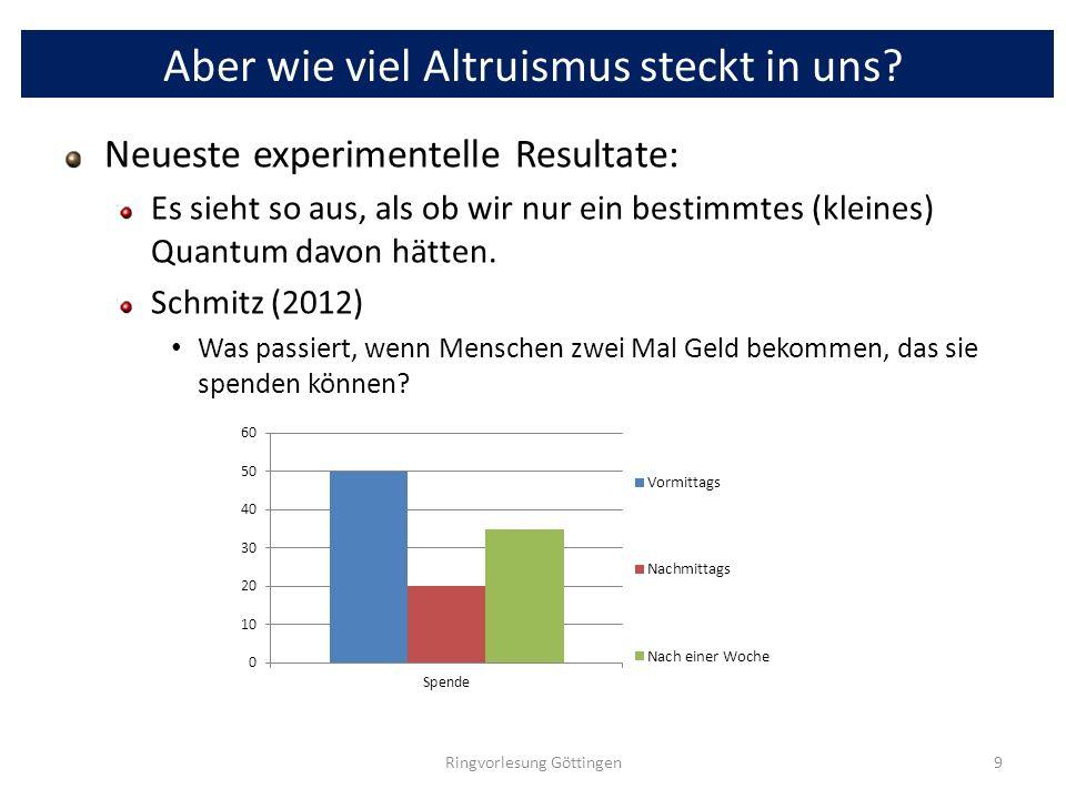 Aber wie viel Altruismus steckt in uns? Neueste experimentelle Resultate: Es sieht so aus, als ob wir nur ein bestimmtes (kleines) Quantum davon hätte