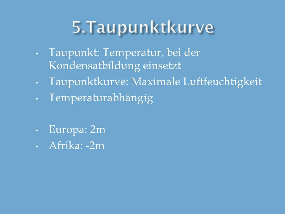Taupunkt: Temperatur, bei der Kondensatbildung einsetzt Taupunktkurve: Maximale Luftfeuchtigkeit Temperaturabhängig Europa: 2m Afrika: -2m