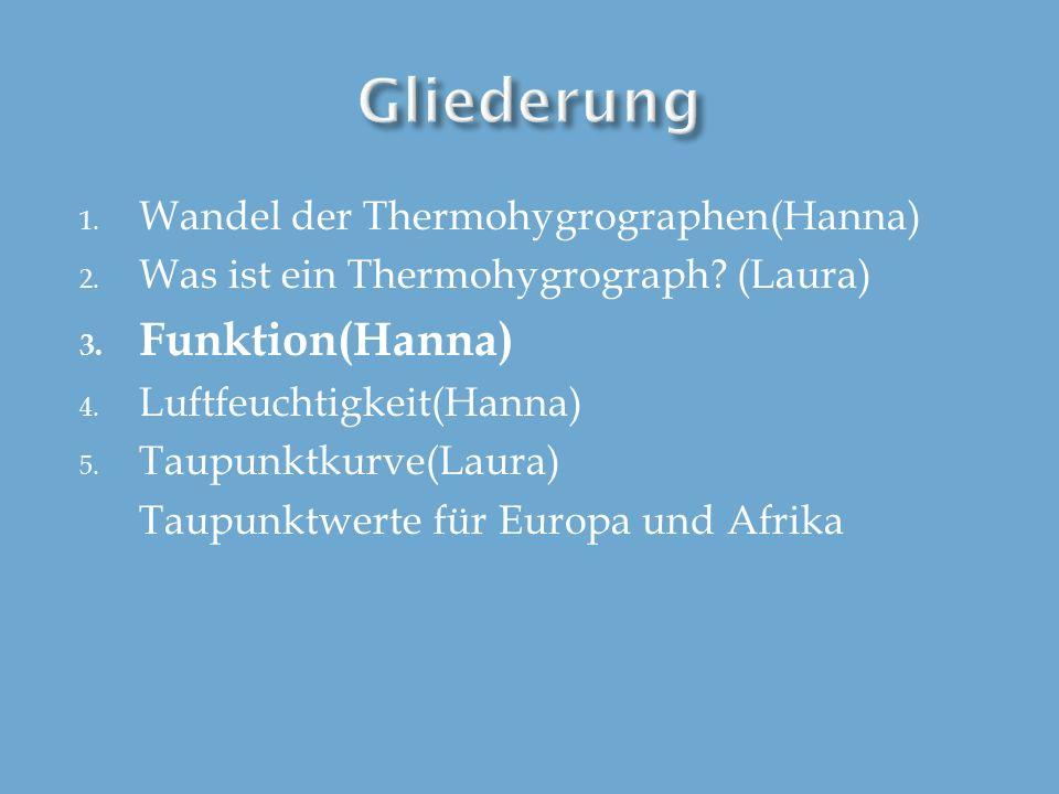 U-förmiges Bimetall, natürliches Haar, Uhrwerk Verschiedene Umlaufzeiten Messwerte als Messkurve eingezeichnet Hygrograph: Luftfeuchtigkeit Thermograph: Lufttemperatur