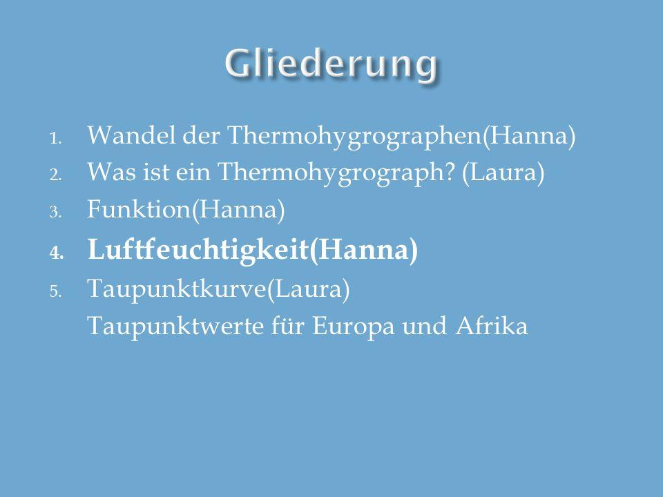 1. Wandel der Thermohygrographen(Hanna) 2. Was ist ein Thermohygrograph? (Laura) 3. Funktion(Hanna) 4. Luftfeuchtigkeit(Hanna) 5. Taupunktkurve(Laura)