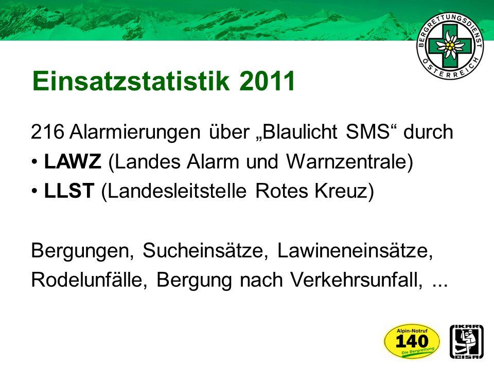 216 Alarmierungen über Blaulicht SMS durch LAWZ (Landes Alarm und Warnzentrale) LLST (Landesleitstelle Rotes Kreuz) Bergungen, Sucheinsätze, Lawinenei