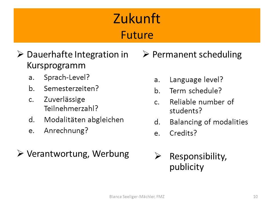 Zukunft Future Dauerhafte Integration in Kursprogramm a.Sprach-Level? b.Semesterzeiten? c.Zuverlässige Teilnehmerzahl? d.Modalitäten abgleichen e.Anre