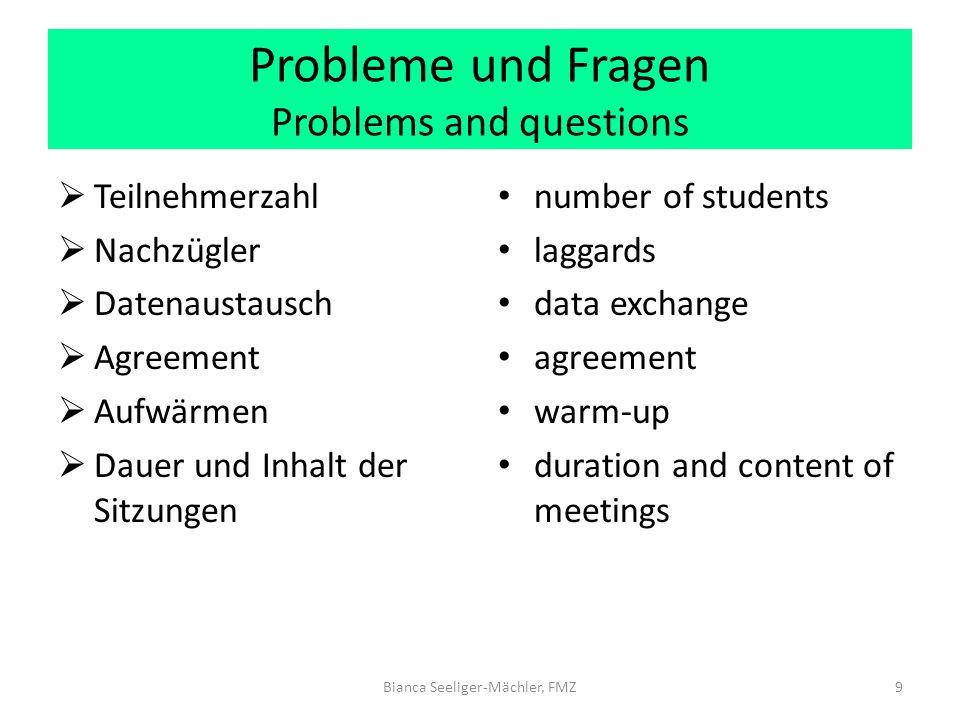 Zukunft Future Dauerhafte Integration in Kursprogramm a.Sprach-Level.