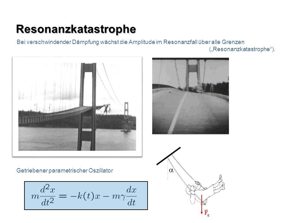 Resonanzkatastrophe Bei verschwindender Dämpfung wächst die Amplitude im Resonanzfall über alle Grenzen (Resonanzkatastrophe). Getriebener parametrisc