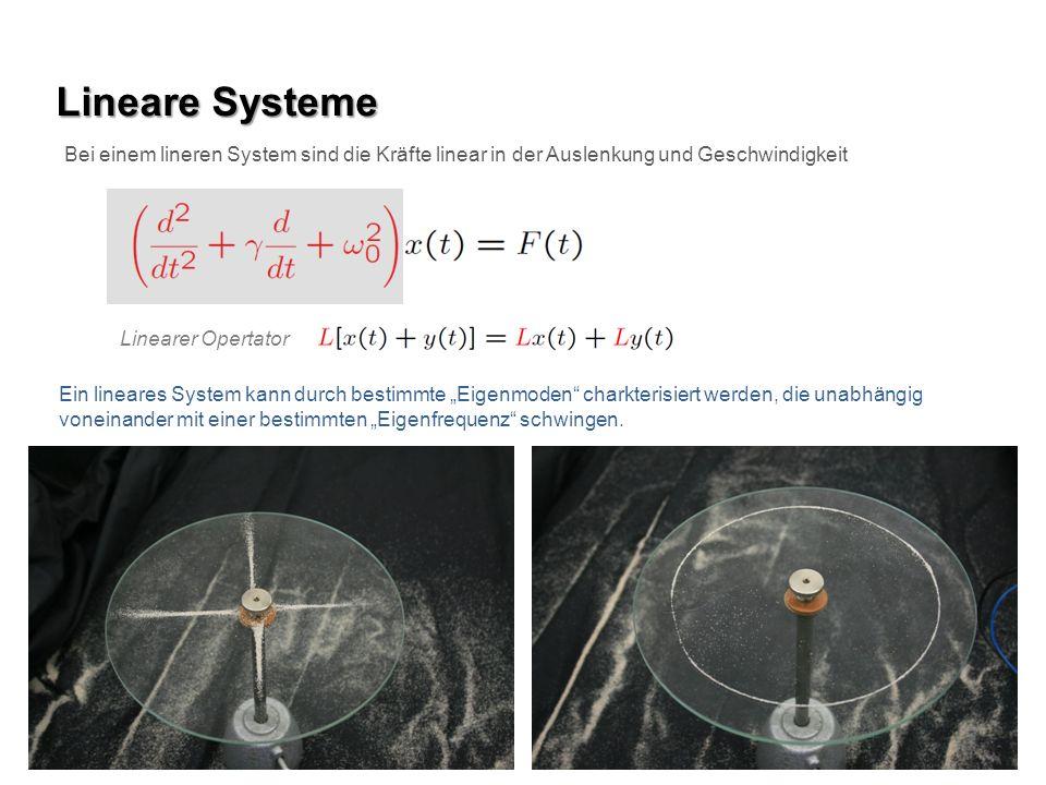 Lineare Systeme Bei einem lineren System sind die Kräfte linear in der Auslenkung und Geschwindigkeit Linearer Opertator Ein lineares System kann durc