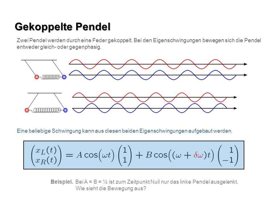 Gekoppelte Pendel Zwei Pendel werden durch eine Feder gekoppelt. Bei den Eigenschwingungen bewegen sich die Pendel entweder gleich- oder gegenphasig.