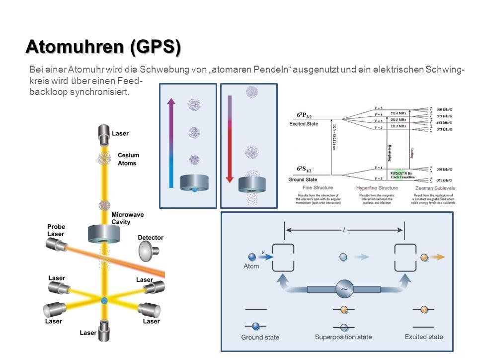 Atomuhren (GPS) Bei einer Atomuhr wird die Schwebung von atomaren Pendeln ausgenutzt und ein elektrischen Schwing- kreis wird über einen Feed- backloo