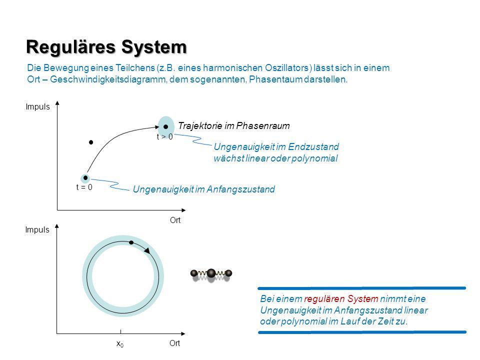 Ungenauigkeit im Anfangszustand Ungenauigkeit im Endzustand wächst linear oder polynomial Reguläres System Die Bewegung eines Teilchens (z.B. eines ha