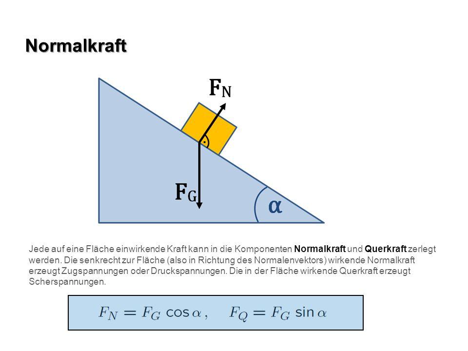 Normalkraft Jede auf eine Fläche einwirkende Kraft kann in die Komponenten Normalkraft und Querkraft zerlegt werden. Die senkrecht zur Fläche (also in