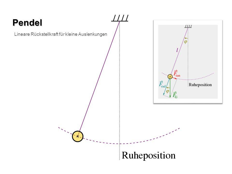 Oszillator Federkraft Pendel