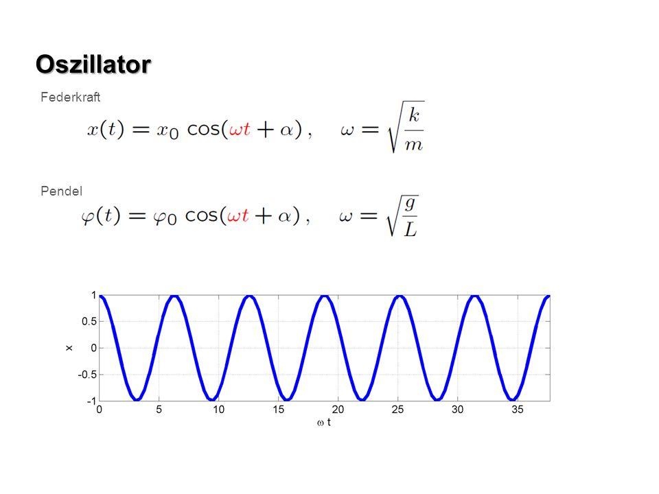 Gedämpfter Oszillator Newtonsche Bewegungsgleichung Feder Reibung Lösung der Newtonschen Bewegungsgleichung Keine Schwingung falls Dämpfung zu groß !!!