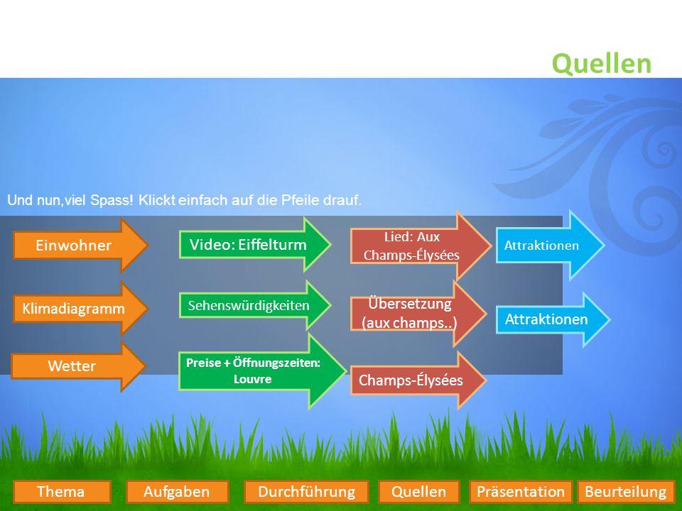 Und nun,viel Spass ! Klickt einfach auf die Pfeile drauf. Quellen Einwohner Klimadiagramm Wetter Video: Eiffelturm Sehenswürdigkeiten Preise + Öffnung