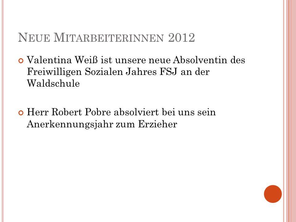 N EUE M ITARBEITERINNEN 2012 Valentina Weiß ist unsere neue Absolventin des Freiwilligen Sozialen Jahres FSJ an der Waldschule Herr Robert Pobre absol