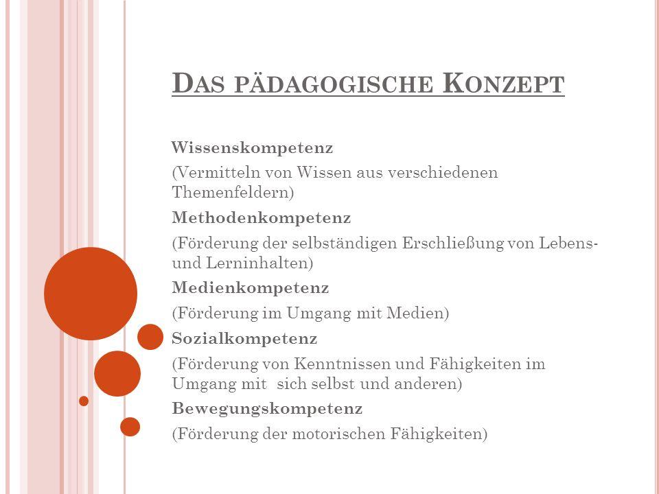 D AS PÄDAGOGISCHE K ONZEPT Wissenskompetenz (Vermitteln von Wissen aus verschiedenen Themenfeldern) Methodenkompetenz (Förderung der selbständigen Ers