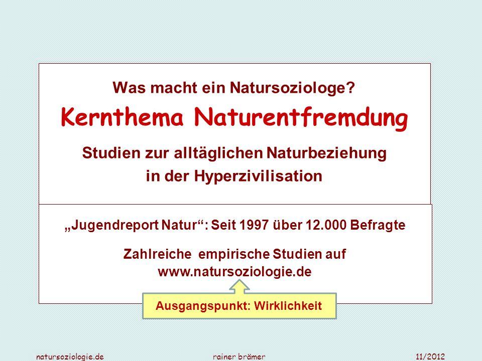 natursoziologie.de rainer brämer 11/2012 KIM-Studie (Kinder und Medien) 2010 2002-2008 Täglich ausgeübte Freizeitaktivitäten (%) Mit Tier beschäftigen 25 28 ± 2 Draußen spielen 52 61 ± 2 Sinkendes Interesse an Natur.