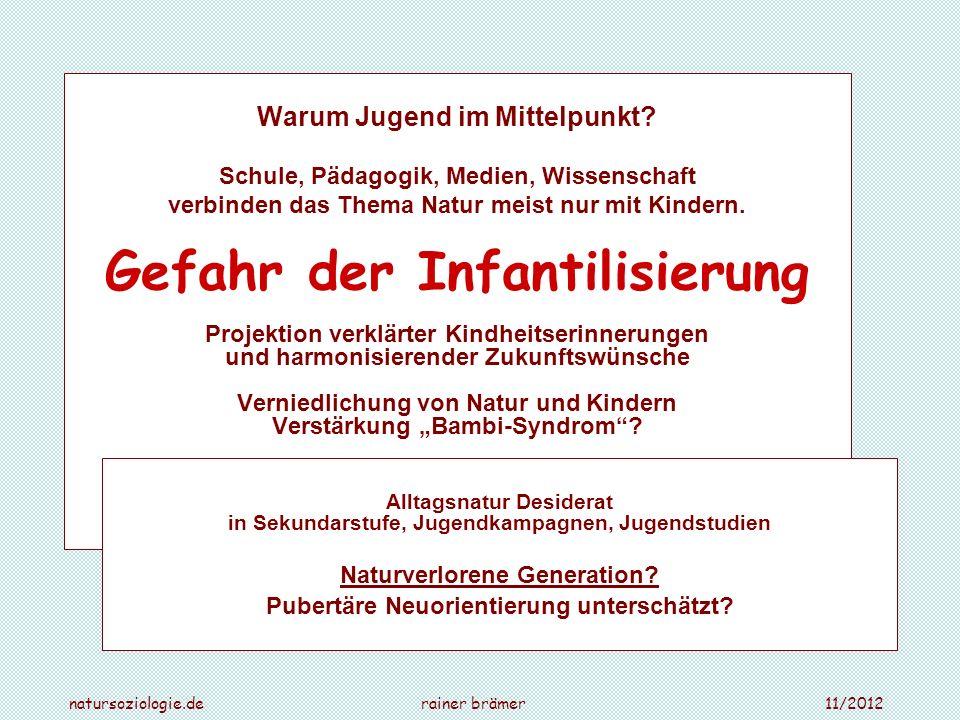natursoziologie.de rainer brämer 11/2012 Natur steht für Unberührtheit und Ursprünglichkeit – aber in kultivierter, geordneter, gefälliger Form.