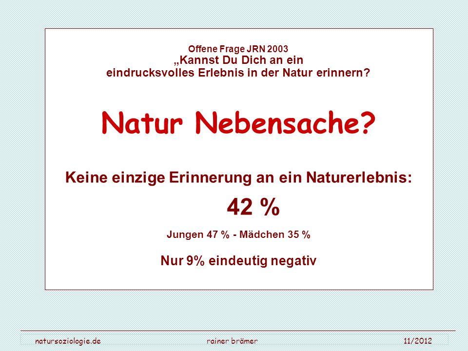 natursoziologie.de rainer brämer 11/2012 Offene Frage JRN 2003 Kannst Du Dich an ein eindrucksvolles Erlebnis in der Natur erinnern? Natur Nebensache?
